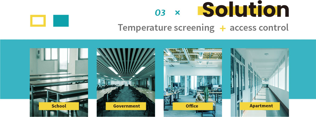 Solution - Temperature screening + access control