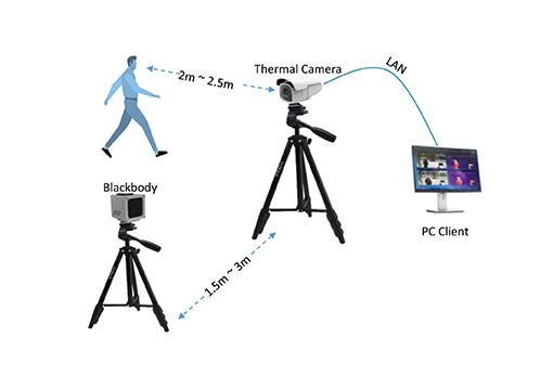 Sistemas de medición corporal